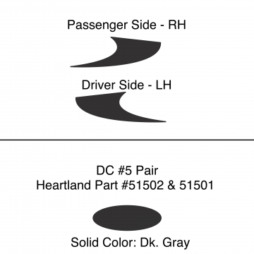 Heartland 2010 Caliber - DC5 Pair (17N)