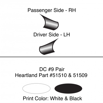 Heartland 2010 Caliber - DC9 Pair (17S)